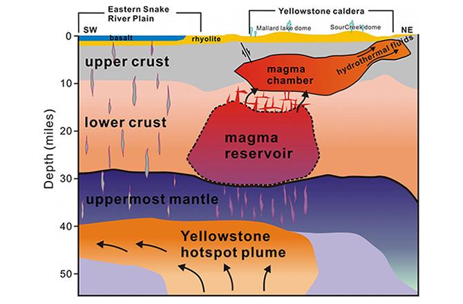 yellowstone-plumbing-140423